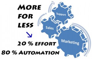 Automation: More For Less